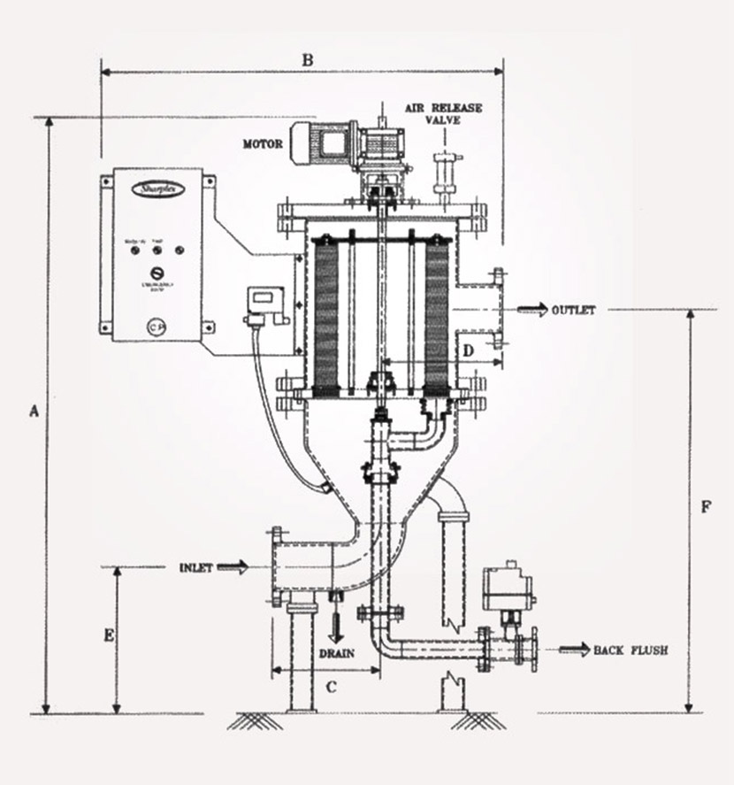 auto backwash filter  water filtration equipments in india